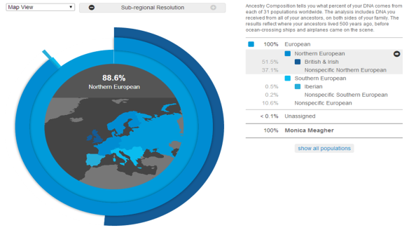 Percent of my Grams' DNA that comes from Northern Europe, (FYI her maiden name is McPhee)